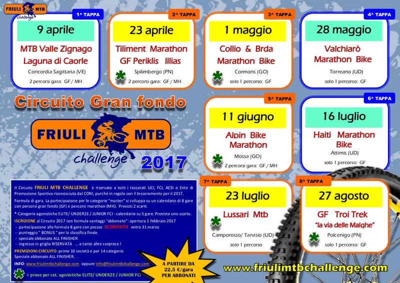 Friuli Mtb Challenge