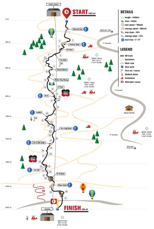 Coppa Del Mondo Downhill Val Di Sole 2017